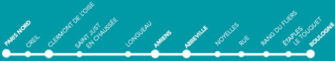 Train Intercité Gare du Nord - Boulogne