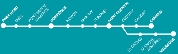 Train Intercité Gare du Nord - Maubeuge / Cambrai
