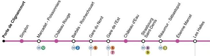 M tro gare du nord paris - Metro porte de clignancourt ...