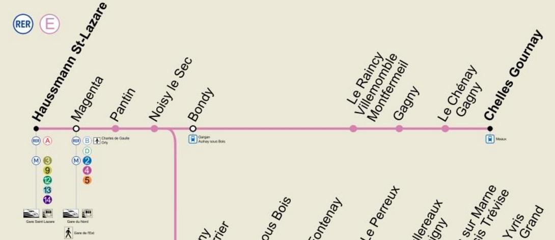 plan gare du nord